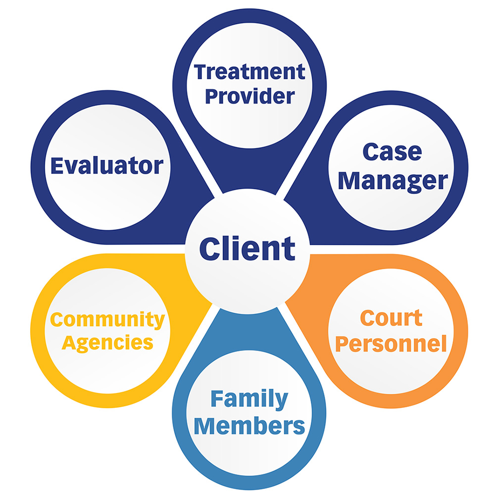 Holistic Approach to Integrated Care